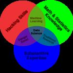 Data science vs Actuary